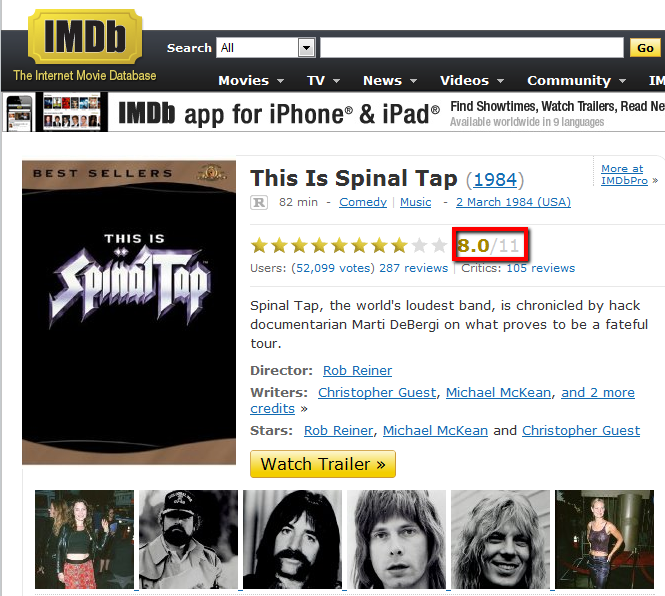 Spinal Tap rating on IMDb   Automation Adventures